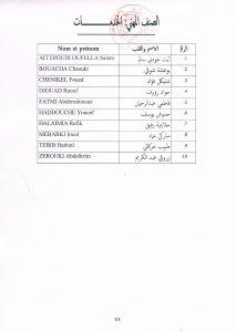 القائمة النهائية للمترشحين خدمات 001