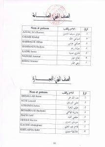 القائمة النهائية للمترشحين صناعة+تجارة 001
