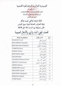 القائمة النهائية للمترشحين BTPH 001